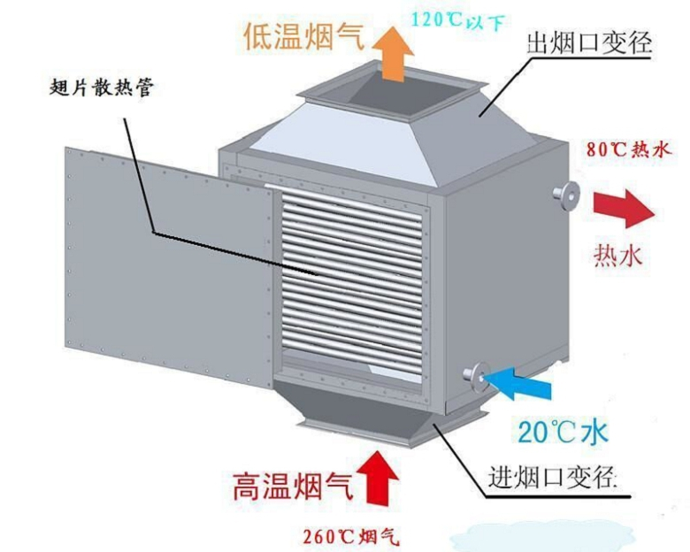 丰田发动机空气预热器