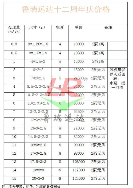 汝阳车站生活污水处理设备厂家报价